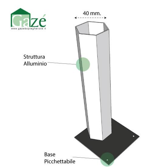 Disegno tecnico gazebo pieghevole - GAZE'